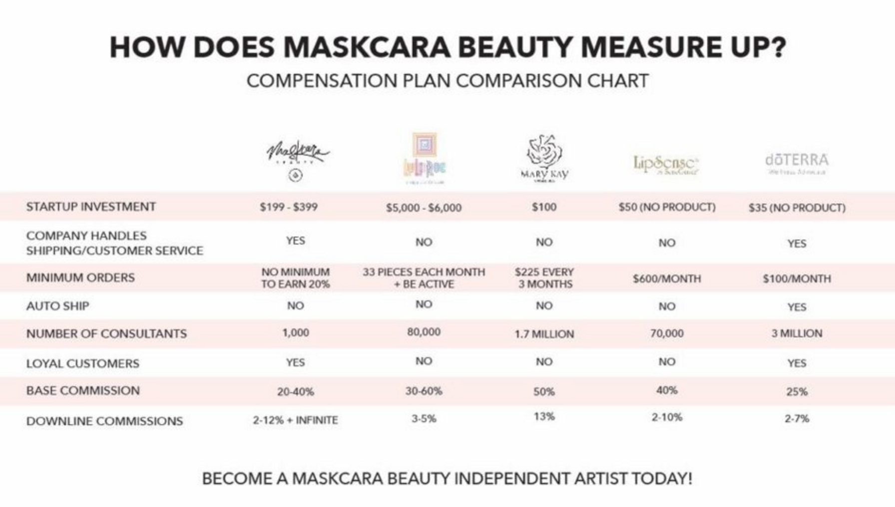 How to Become a Maskcara Artist with Maskcara Beauty Girl at www.maskcarabeautygirl.com